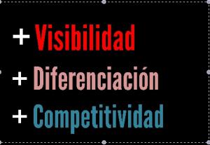 Visisbilidad, Diferenciación  y Competitividad