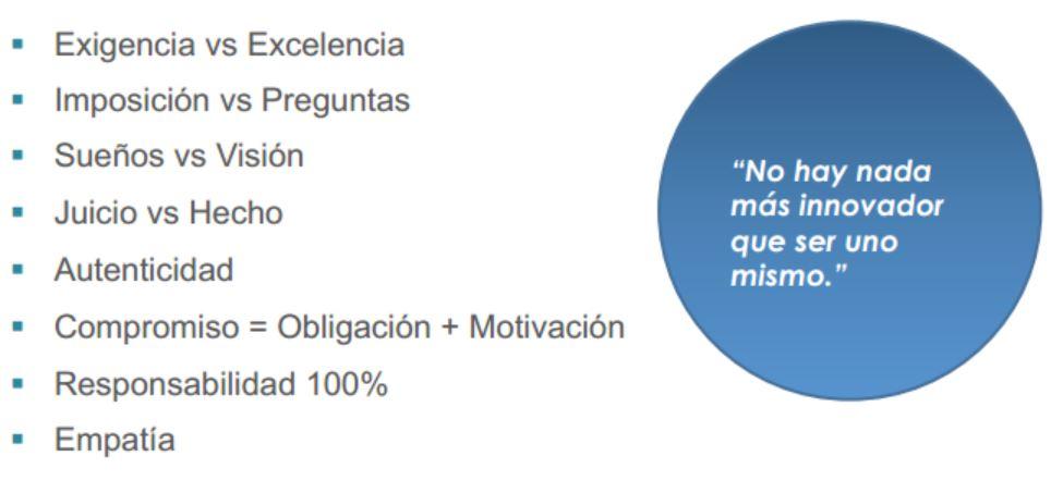 Distinción de Coaching (Fuente: Pharmaretail - L'Oréal)
