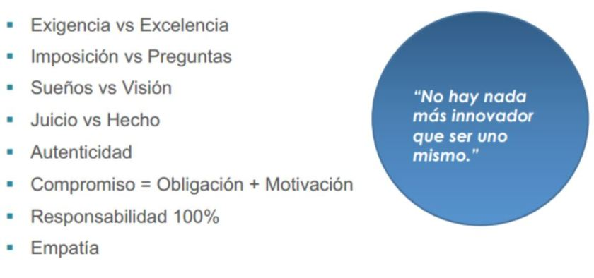 Distinción de Coaching (Fuente: Pharmaretail - L'Oréal)
