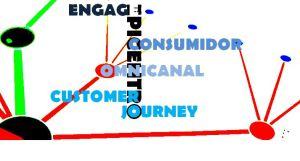 epicentro son las personas, la experiencia del consumidor
