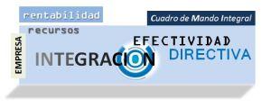 Integración Directiva
