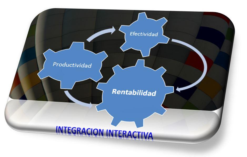 Integración interactiva