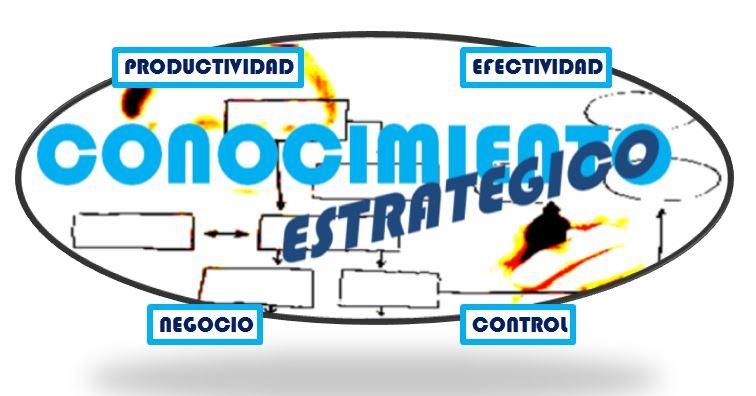 Conocimiento estratégicoa