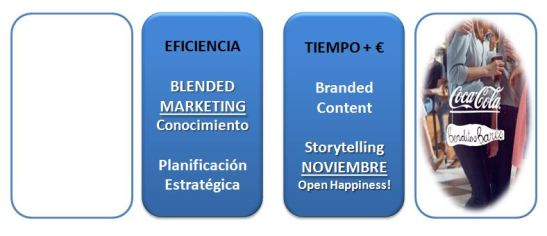 """Benditos Bares"" y su OPEN HAPPINESS!"