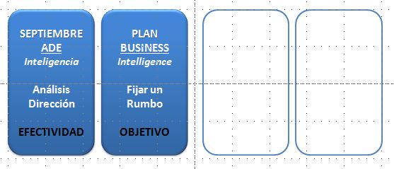 ADE Business Intelligence