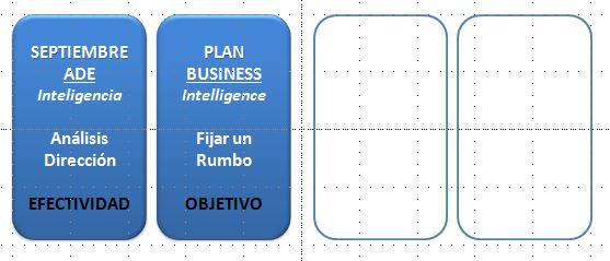 ADE Business Intelligence