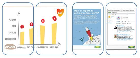 IKEA Anuncian3.0