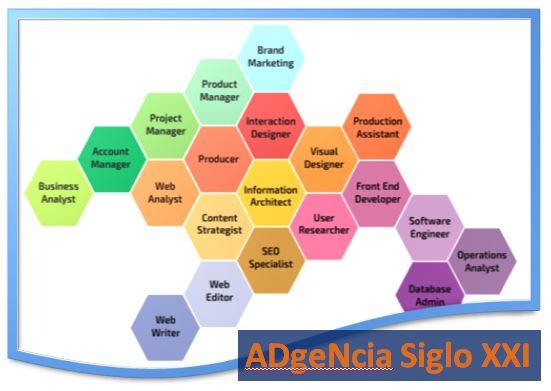 ADgeNciaS Publicitarias