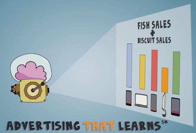 Advertising That Learns