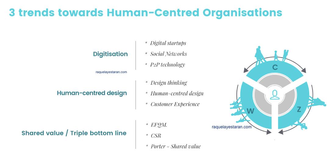 #mkdigital #transformaciondigital